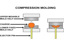 Photo of Go-to guide of compression molding steps